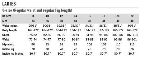 Tranemo Ladies Size Chart